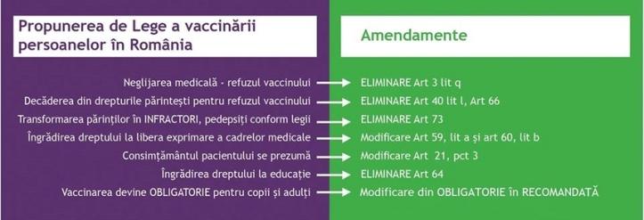 vaccinare_dumitrache.jpg